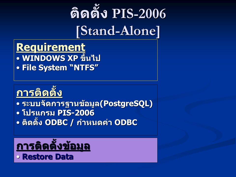 ติดตั้ง PIS-2006 [Stand-Alone]